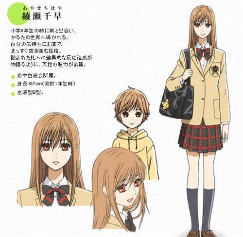 出典: http://www.ntv.co.jp/chihayafuru/character/chara_1.html